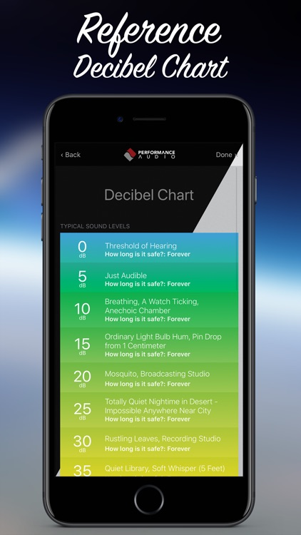 Decibel Meter Pro screenshot-4