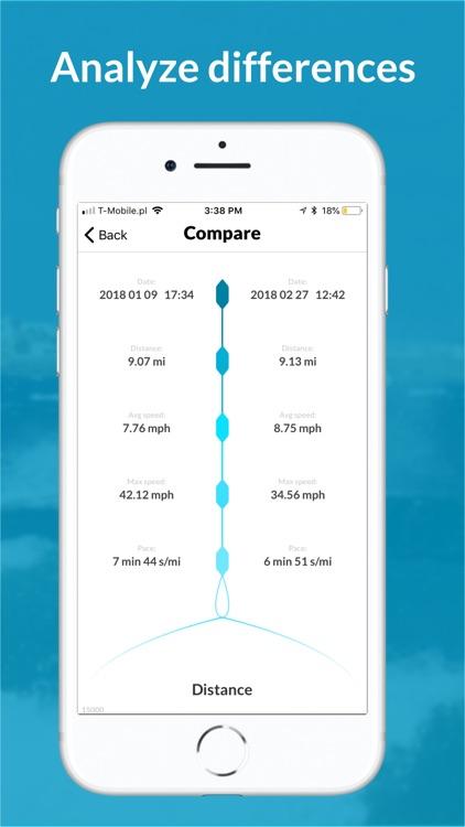 Watersports Tracker Whitewater screenshot-5
