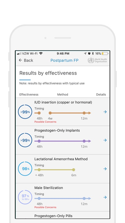 Postpartum Family Planning screenshot-1
