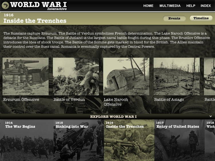 World War 1 History: WW1