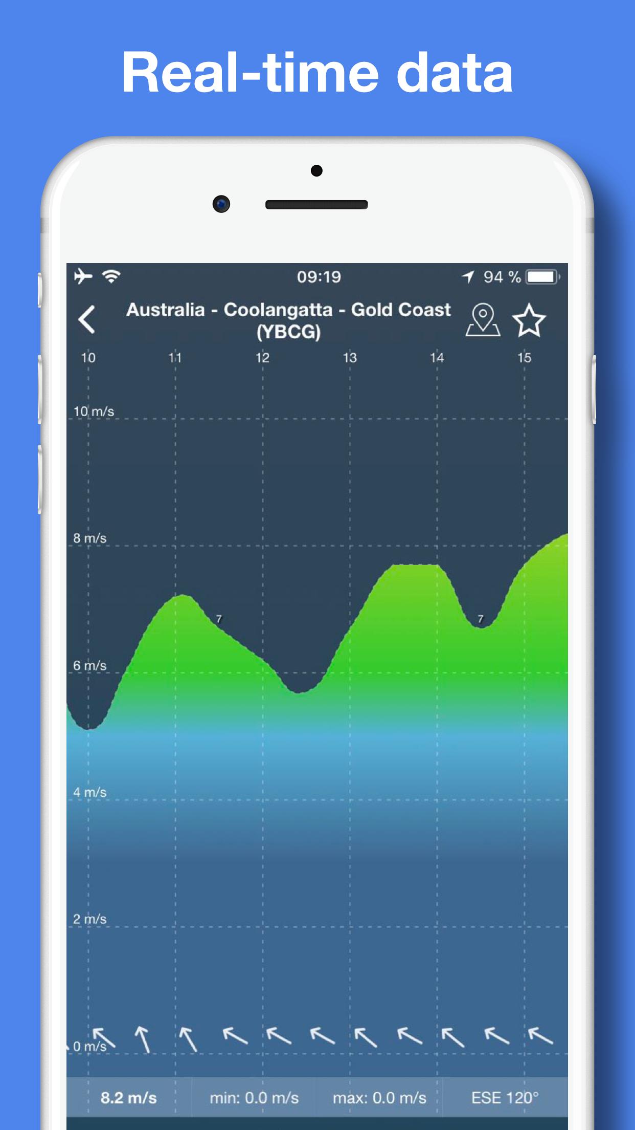 WINDY - wind & waves forecast Screenshot