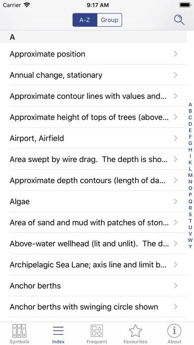 Screenshot for Marine Chart Symbols in Czech Republic App Store