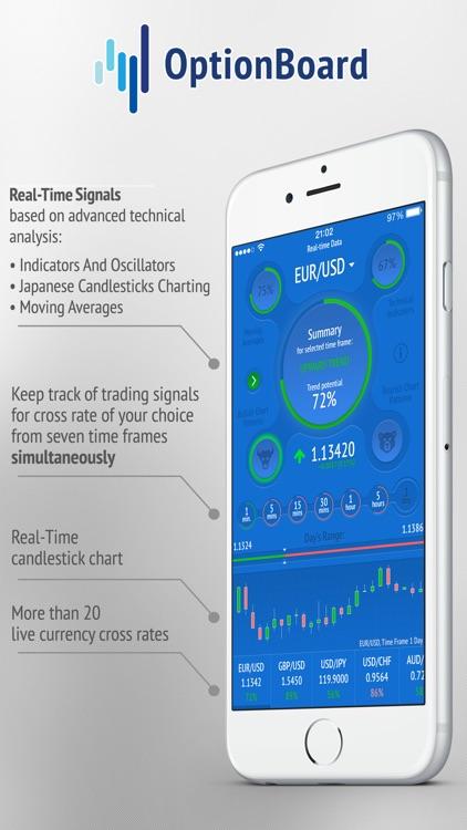 OptionBoard - Forex Signals screenshot-3