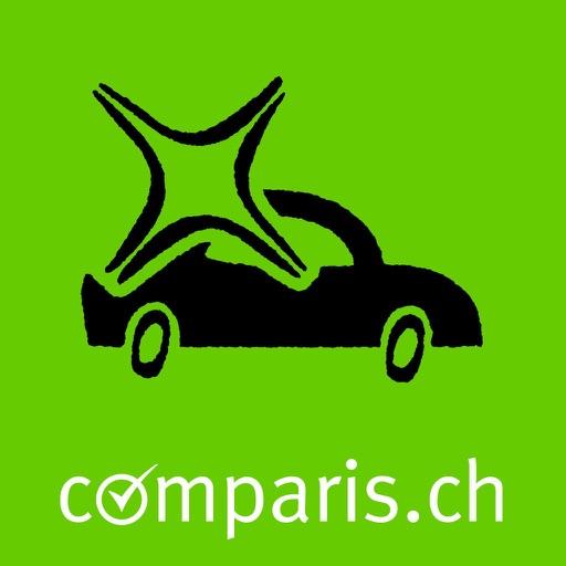 Automarkt Schweiz
