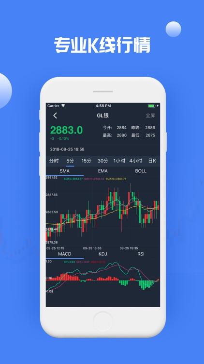 简易操盘-贵金属期货投资资讯直播社区平台 screenshot-3