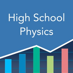 High School Physics Practice