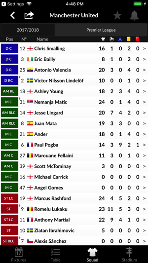 TLS Football - Premier Stats on the App Store