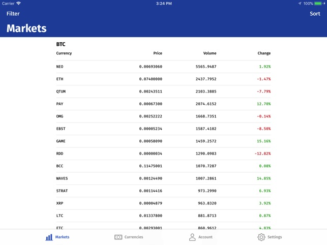 ALTX: Third party Bittrex app on the App Store