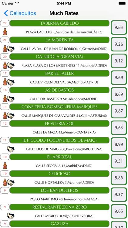 Restaurants SG celiaquitos.com