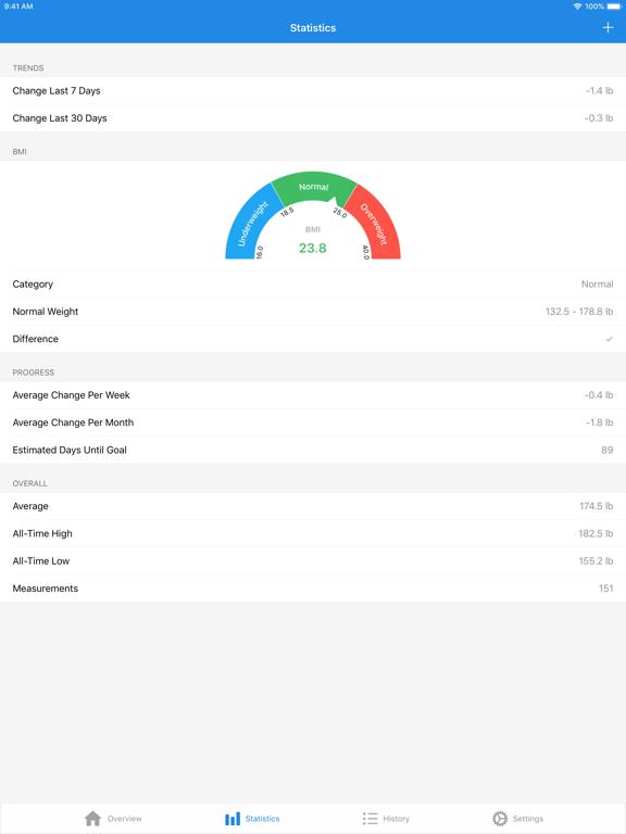 WeightFit: Weight Loss Tracker screenshot 6