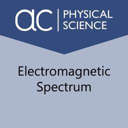 Learn Electromagnetic Spectrum