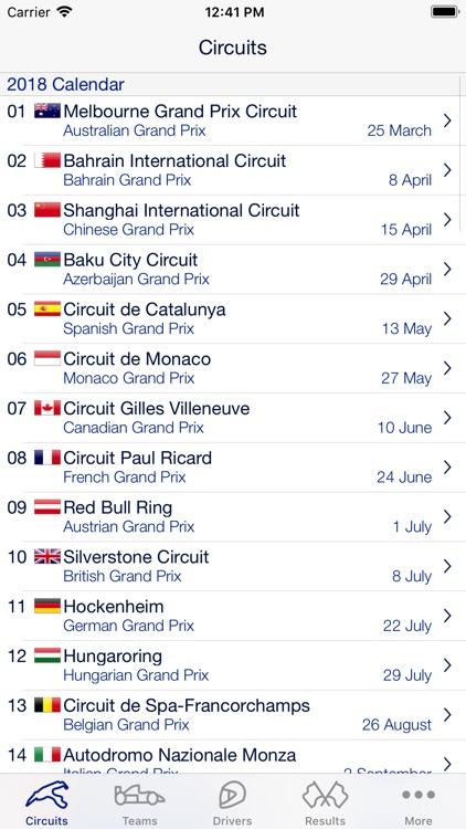 Racing Database