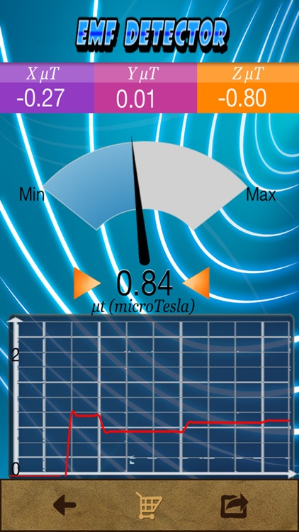 Electromagnetic Detector EMF screenshot-1