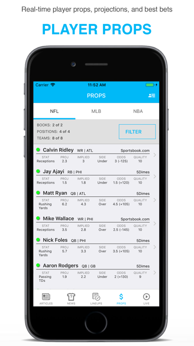 FantasyLabs DFS Lineup Builder Screenshot