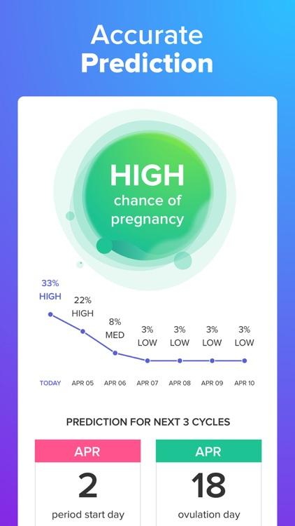 Glow Ovulation, Period Tracker screenshot-0