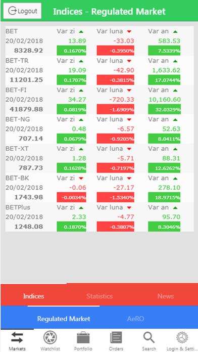 IFB Finwest Trading screenshot one
