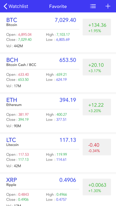 Blockchain BTC Address Book Screenshot