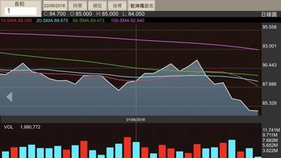 基業投資 (ET)屏幕截圖5