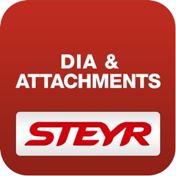 Steyr - Attachments & DIA