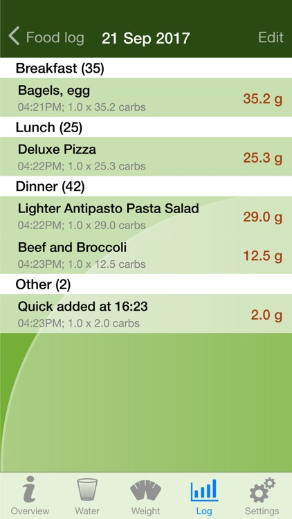 Low Carb Diet Assistant screenshot-1