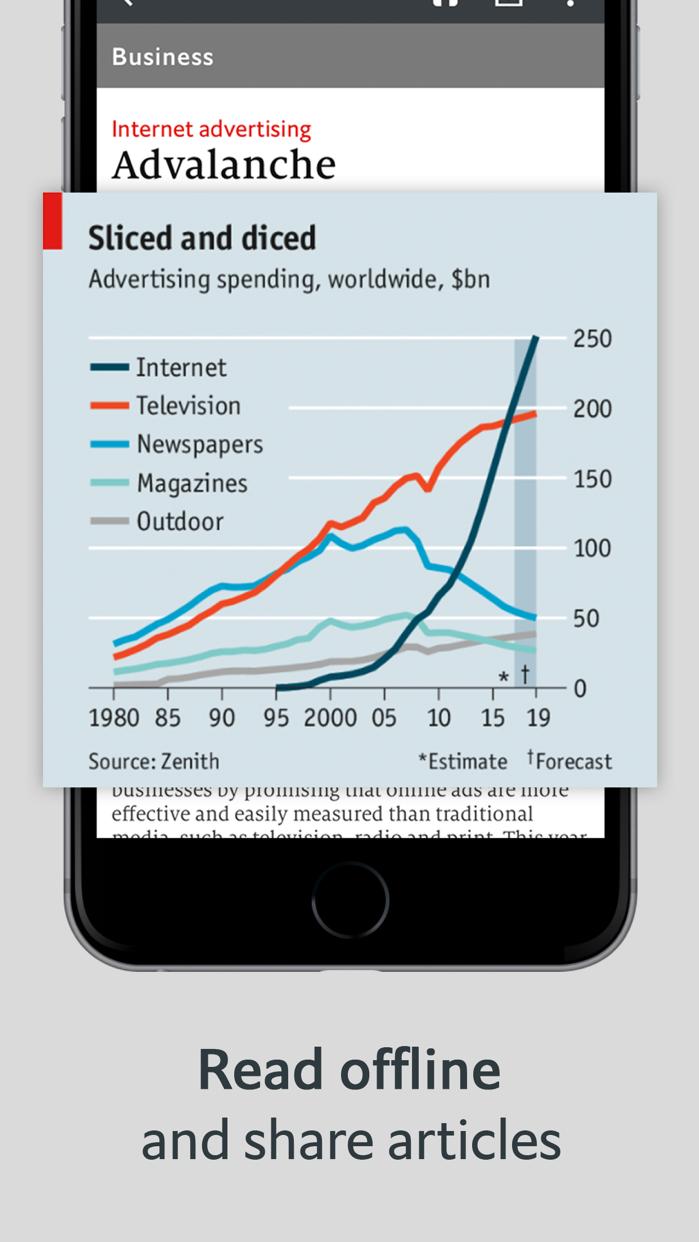 The Economist Classic US Screenshot