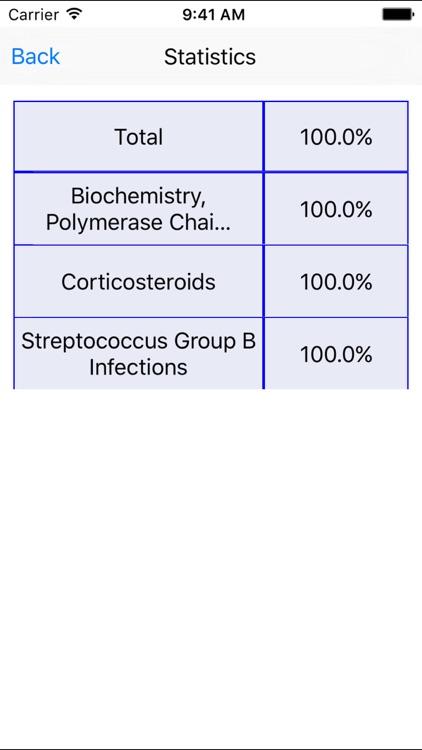 Oral Surgery Board Review screenshot-4