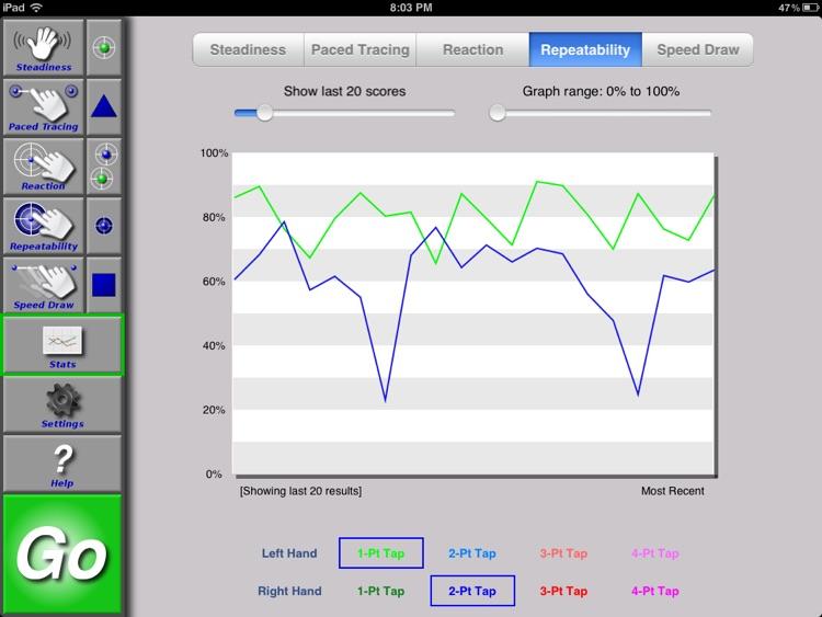 KanDo Plus: Fine Motor Skills Measurement Tool