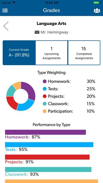 Gradelink Student/Parent
