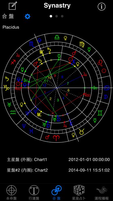 高吉占星专业版Pro - 星座大师与运势解析 screenshot one
