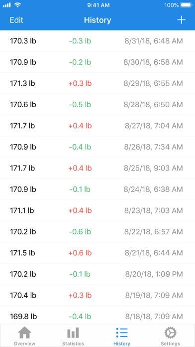 WeightFit: Weight Loss Tracker screenshot 3