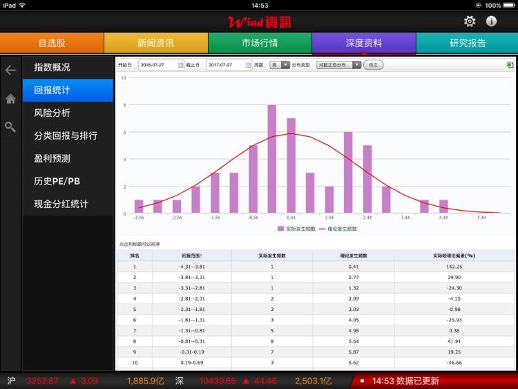万得股票HD(股票,炒股,证券,基金,理财) screenshot-3