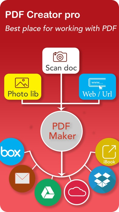 PDF Creator PRO - scan docs Screenshots