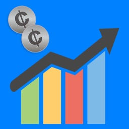 Inflation Calculator %