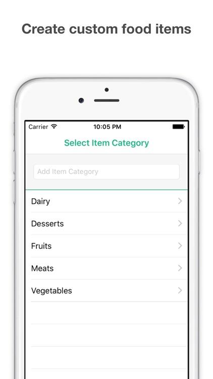 Shopping List : Grocery List