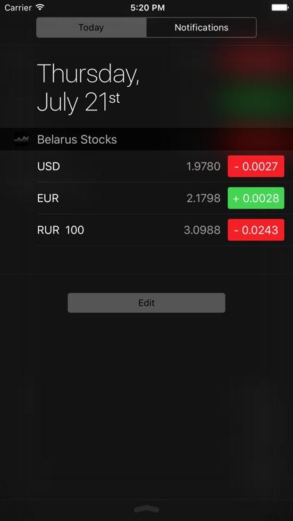 Belarus Stocks Basic