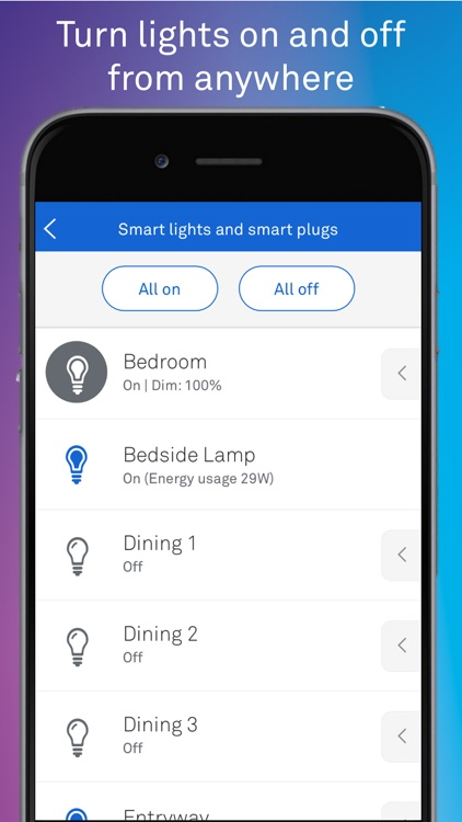 Telstra Smart Home