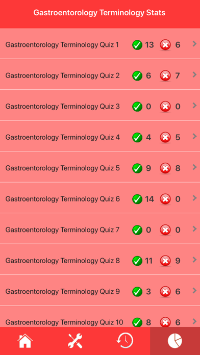 Gastroenterology Terms Quiz Screenshot