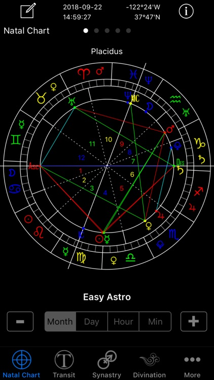 Easy Astro+ Astrology Charts