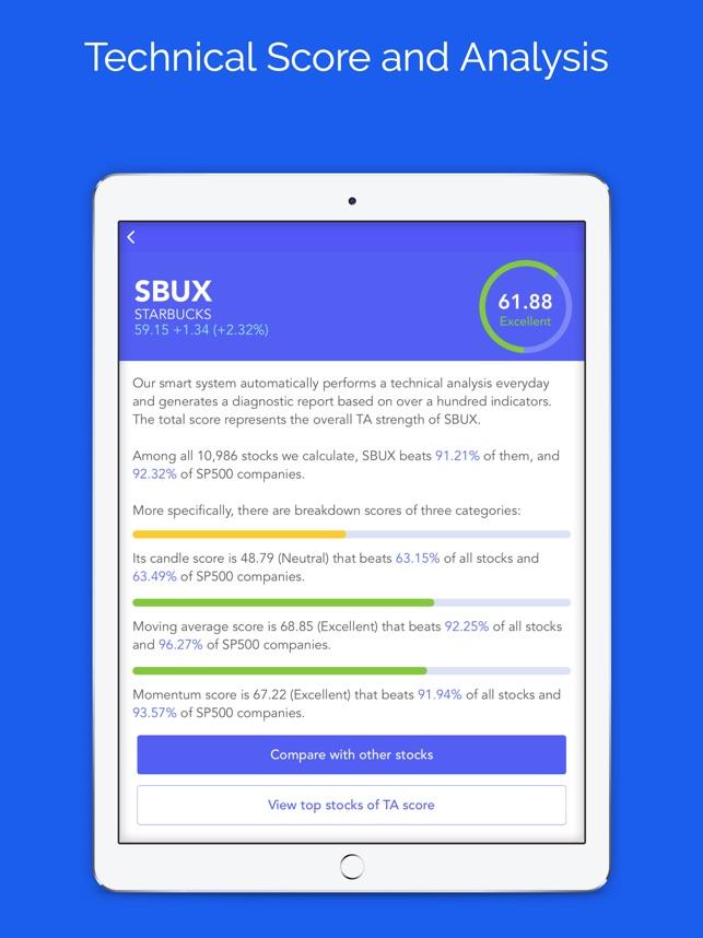 5min Chart For Stocks Market On The App Store