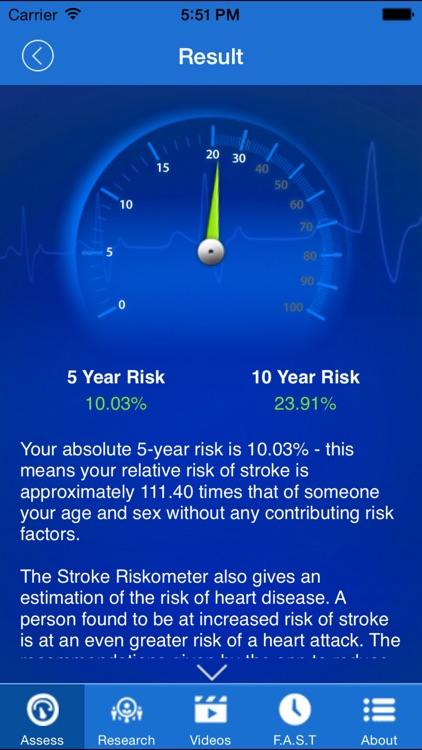 Stroke Riskometer Pro