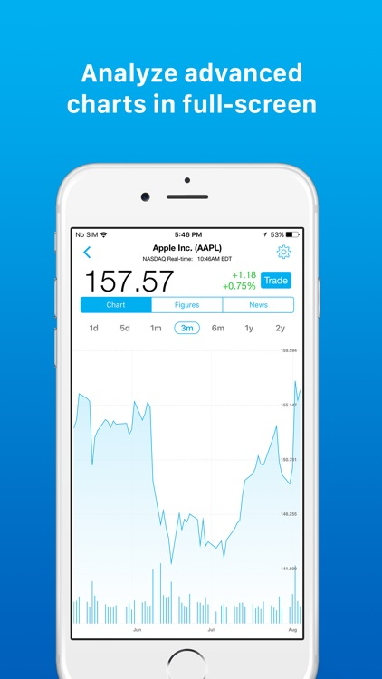 Stocks Pro App: Stock Tracker