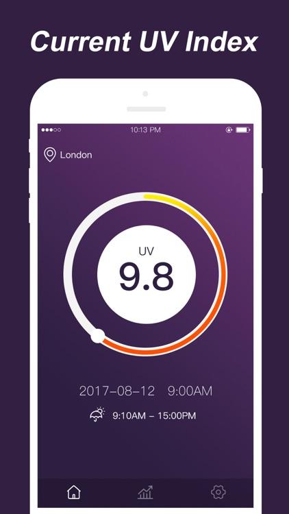 UV Index pro