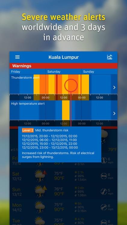WeatherPro screenshot-3