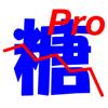 血糖値 Pro-Hideki Ogawa