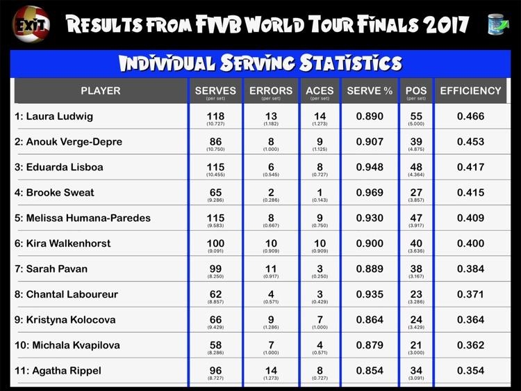 BBS Beach VB Tournament Stats screenshot-4