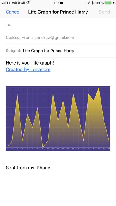 Your Life Graphのおすすめ画像4