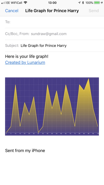 Your Life Graph screenshot-3