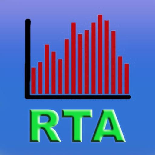 RTA Pro by Studio Six Digital