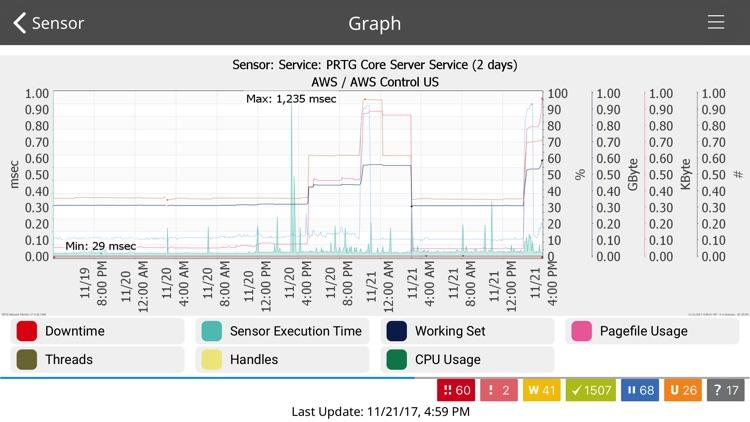 PRTG - Monitoring screenshot-3