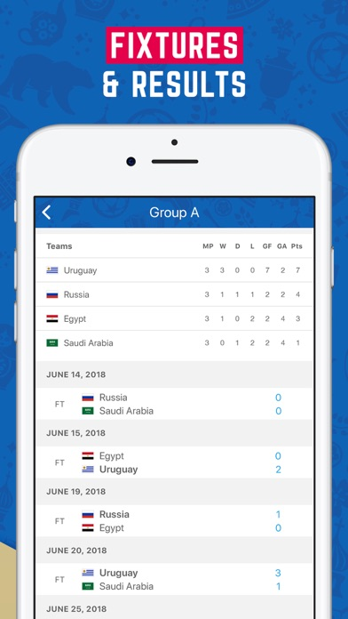LiveScore: World Football 2018 APK for Android - Download Free